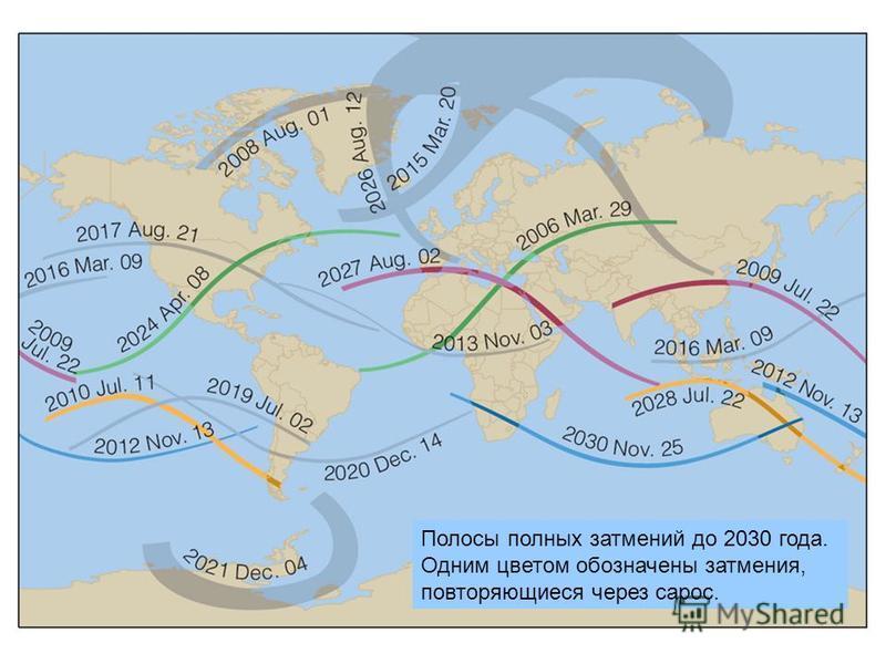 Полосы полных затмений до 2030 года. Одним цветом обозначены затмения, повторяющиеся через сарос.