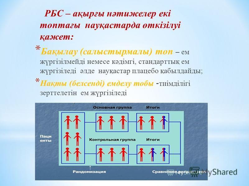 РБС – ақырғы нәтижелер екі тортағы науқастарда өткізілуі қажет: * Бақылау (салыстырмалы) топ – ем жүргізілмейді немсе кәдімгі, стандарттық ем жүргізіледі әлде науқастар плацебо қабылдайды; * Нақты (белсенді) емделу чччтобы – тиімділігі зерттелетін ем