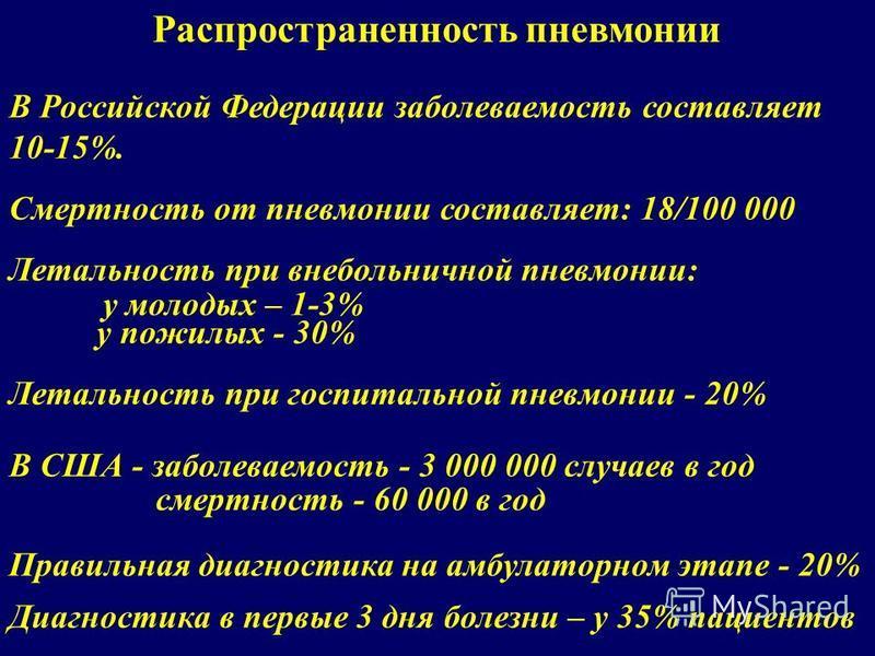 Распространенность пневмонии В Российской Федерации заболеваемость составляет 10-15%. Смертность от пневмонии составляет: 18/100 000 Летальность при внебольничной пневмонии: у молодых – 1-3% у пожилых - 30% Летальность при госпитальной пневмонии - 20