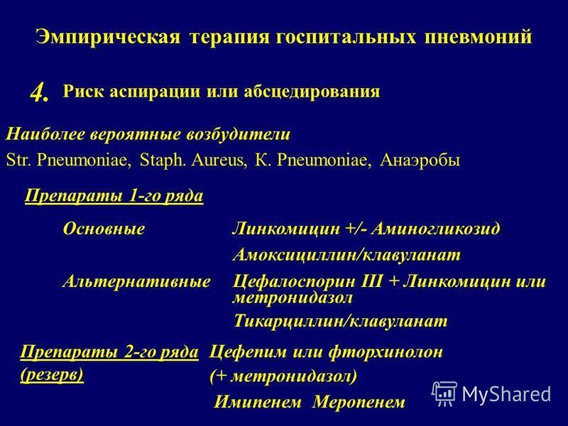Эмпирическая терапия госпитальных пневмоний Риск аспирации или абсцедирования 4. Наиболее вероятные возбудители Str. Pneumoniae, Staph. Aureus, К. Pneumoniae, Анаэробы Препараты 1-го ряда Основные Линкомицин +/- Аминогликозид Амоксициллин/клавуланат