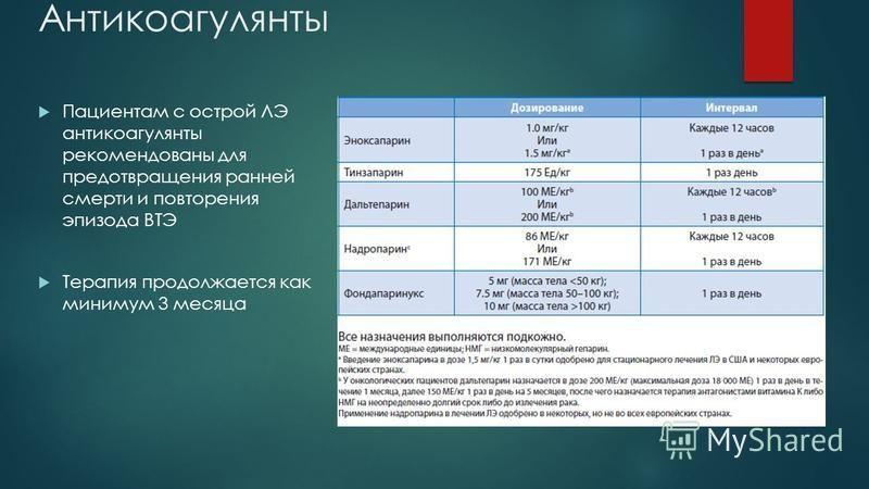 Антикоагулянты Пациентам с острой ЛЭ антикоагулянты рекомендованы для предотвращения ранней смерти и повторения эпизода ВТЭ Терапия продолжается как минимум 3 месяца