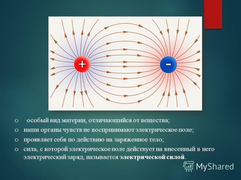 o особый вид материи, отличающийся от вещества; o наши органы чувств не воспринимают электрическое поле; o проявляет себя по действию на заряженное тело; o сила, с которой электрическое поле действует на внесенный в него электрический заряд, называет