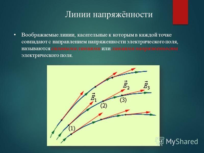Воображаемые линии, касательные к которым в каждой точке совпадают с направлением напряженности электрического поля, называются силовыми линиями или линиями напряженности электрического поля. Линии напряжённости