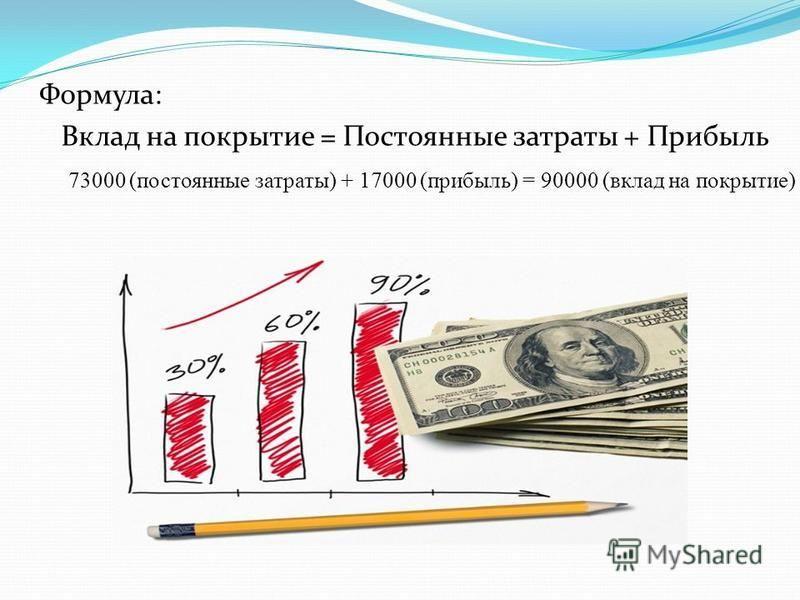 Формула: Вклад на покрытие = Постоянные затраты + Прибыль 73000 (постоянные затраты) + 17000 (прибыль) = 90000 (вклад на покрытие)