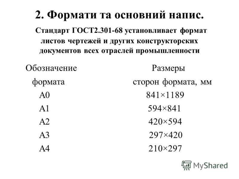 2. Формати та основний напис. Стандарт ГОСТ2.301-68 устанавливает формат листов чертежей и других конструкторских документов всех отраслей промышленности Обозначение Размеры формата сторон формата, мм А0 841×1189 А1 594×841 А2 420×594 А3 297×420 А4 2