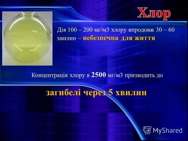 небезпечна для життя Дія 100 – 200 мг/м3 хлору впродовж 30 – 60 хвилин – небезпечна для життя Концентрація хлору в 2500 мг/м3 призводить до загибелі через 5 хвилин