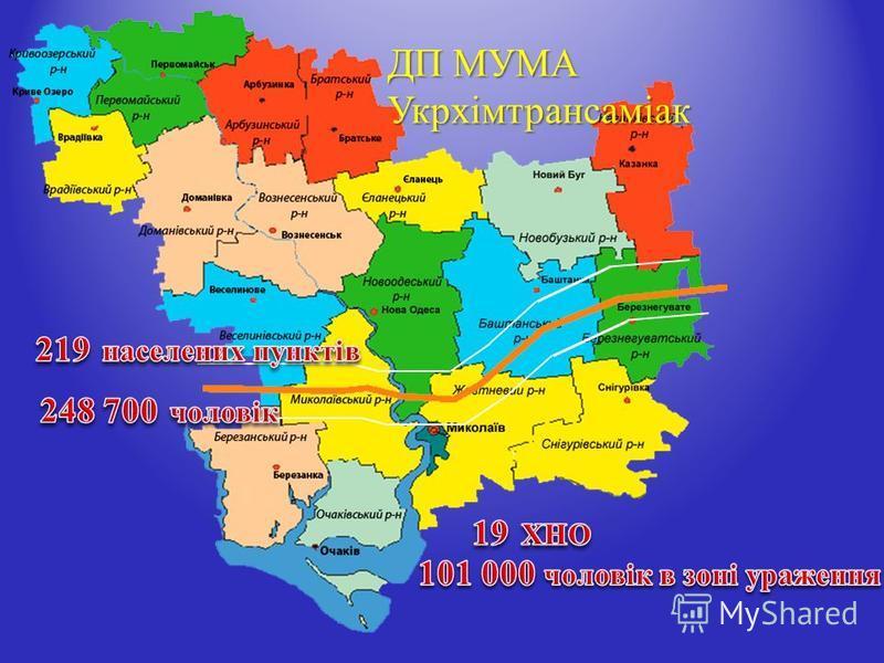 ДП МУМА Укрхімтрансаміак