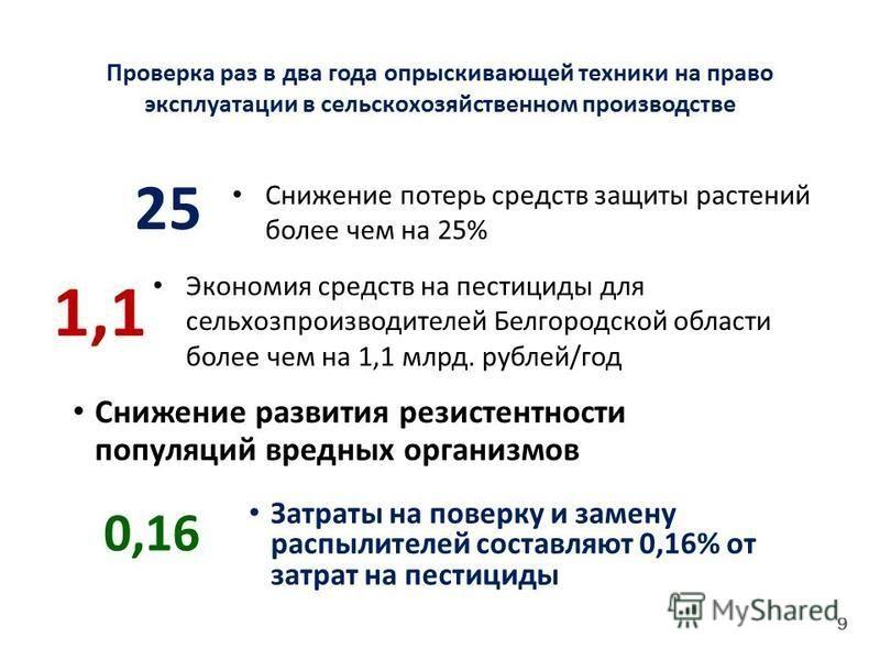 Проверка раз в два года опрыскивающей техники на право эксплуатации в сельскохозяйственном производстве 25 Снижение потерь средств защиты растений более чем на 25% 1,1 Экономия средств на пестициды для сельхозпроизводителей Белгородской области более
