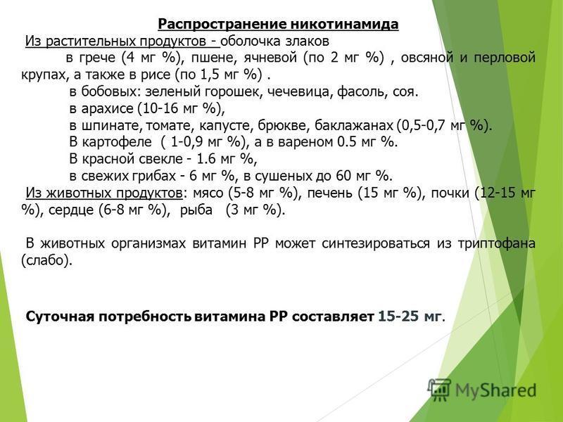 Суточная потребность витамина РР составляет 15-25 мг. Распространение никотинамида Из растительных продуктов - оболочка злаков в грече (4 мг %), пшене, ячневой (по 2 мг %), овсяной и перловой крупах, а также в рисе (по 1,5 мг %). в бобовых: зеленый г