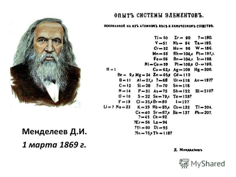 Менделеев Д.И. 1 марта 1869 г.
