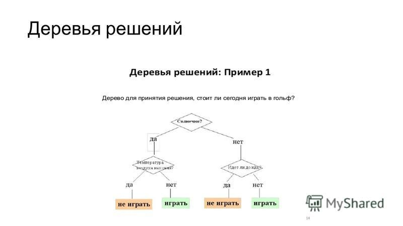 Деревья решений