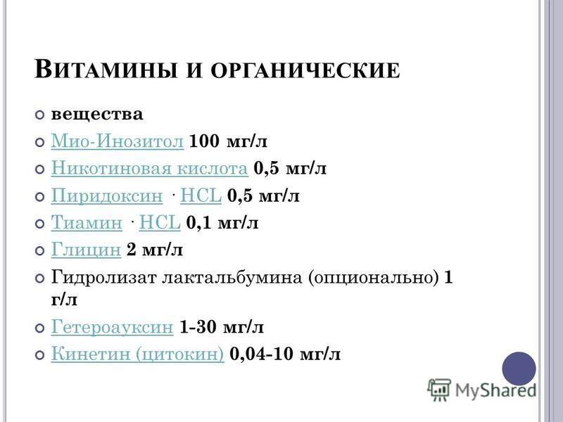 В ИТАМИНЫ И ОРГАНИЧЕСКИЕ вещества Мио-Инозитол 100 мг/л Мио-Инозитол Никотиновая кислота 0,5 мг/л Никотиновая кислота Пиридоксин · HCL 0,5 мг/л ПиридоксинHCL Тиамин · HCL 0,1 мг/л ТиаминHCL Глицин 2 мг/л Глицин Гидролизат лактальбумина (опционально)