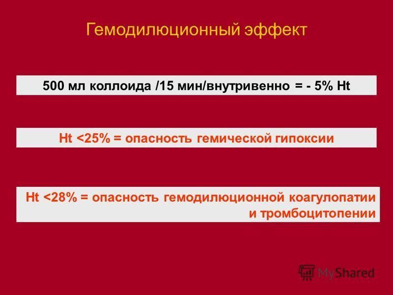 Гемодилюционный эффект 500 мл коллоида /15 мин/внутривенно = - 5% Ht Ht <25% = опасность гемической гипоксии Ht <28% = опасность гемодилюционной коагулопатии и тромбоцитопении