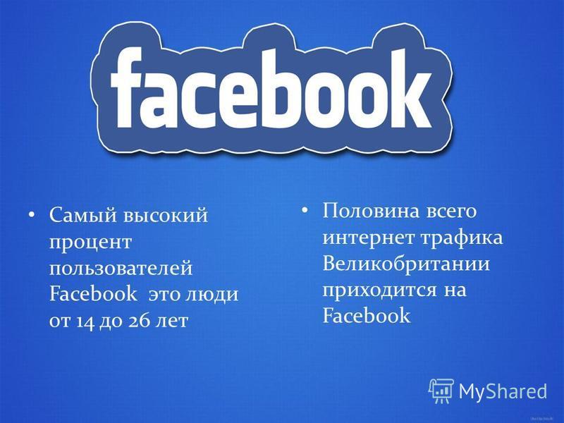 Самый высокий процент пользователей Facebook это люди от 14 до 26 лет Половина всего интернет трафика Великобритании приходится на Facebook