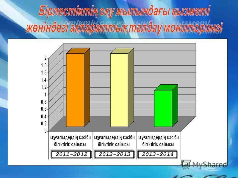 2011-20122012-20132013-2014