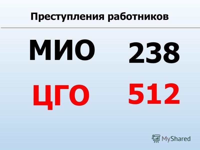 Преступления работников МИО ЦГО 238 512