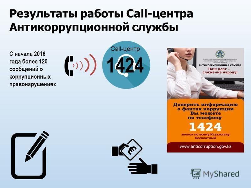 Результаты работы Call-центра Антикоррупционной службы С начала 2016 года более 120 сообщений о коррупционных правонарушениях 1424 Call-центр