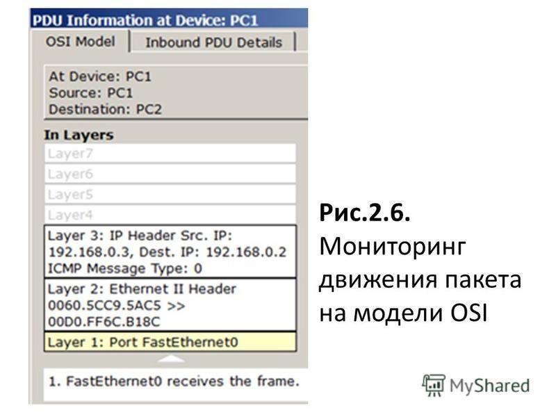 Рис.2.6. Мониторинг движения пакета на модели OSI