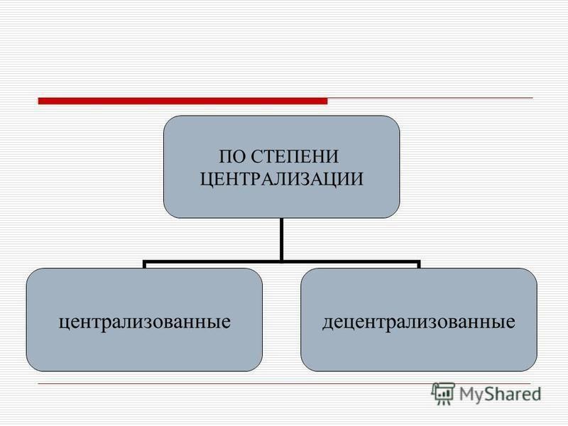 ПО СТЕПЕНИ ЦЕНТРАЛИЗАЦИИ централизованные децентрализованные