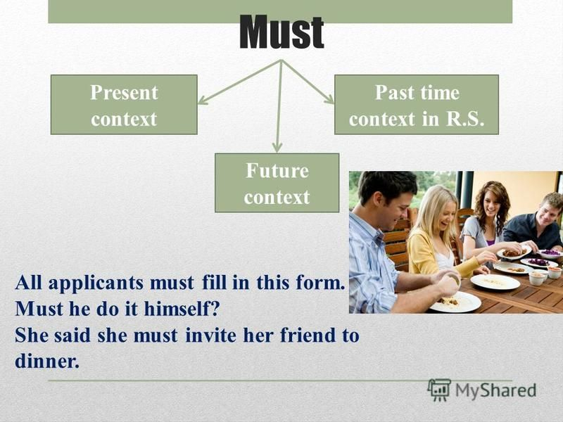 Must Present context Future context Past time context in R.S. All applicants must fill in this form. Must he do it himself? She said she must invite her friend to dinner.