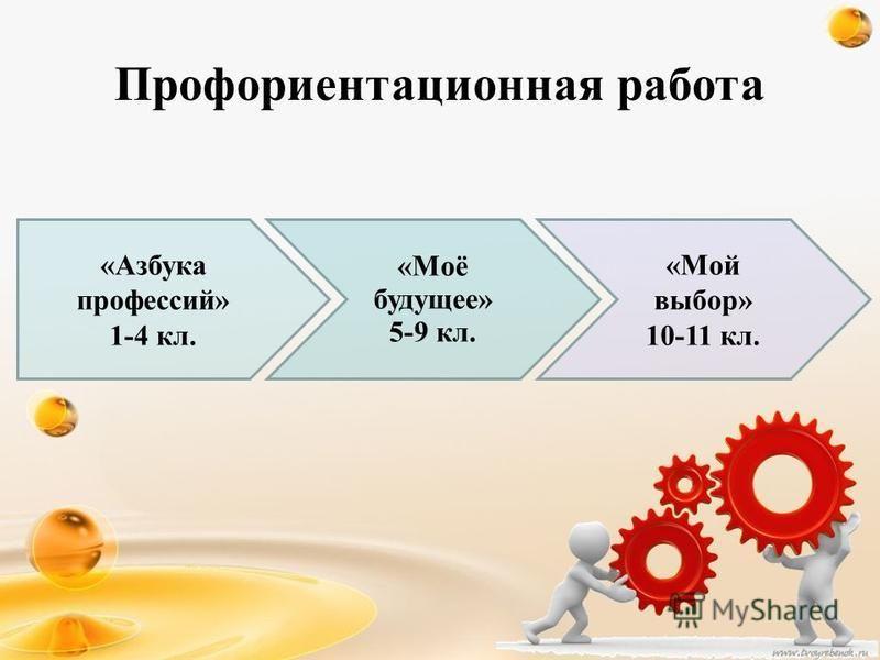 Профориентационная работа «Азбука профессий» 1-4 кл. «Моё будущее» 5-9 кл. «Мой выбор» 10-11 кл.