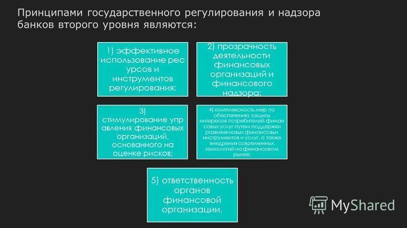 Принципами государственного регулирования и надзора банков второго уровня являются: 1) эффективное использование ресурсов и инструментов регулирования; 2) прозрачность деятельности финансовых организаций и финансового надзора; 3) стимулирование управ