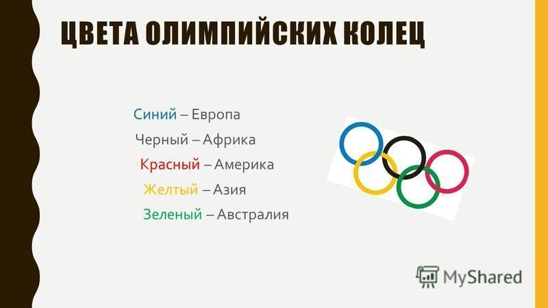 ОЛИМПИЙСКИЙ СИМВОЛ Официальный логотип ( эмблема ) Олимпийских Игр состоит из пяти сцепленных между собой кругов или колец. Этот символ был разработан основателем современных Олимпийских Игр бароном Пьером де Кубертеном в 1913 году.