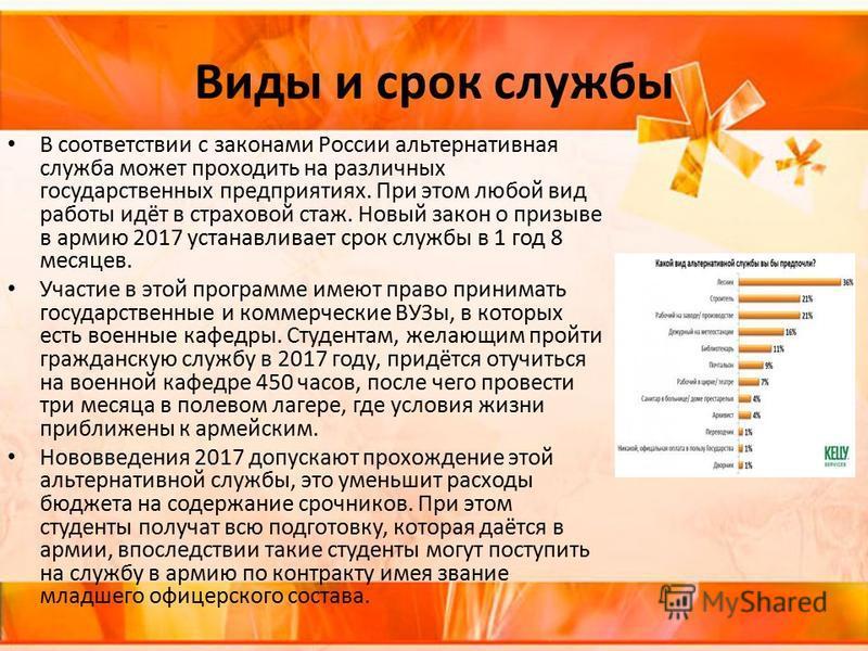 Виды и срок службы В соответствии с законами России альтернативная служба может проходить на различных государственных предприятиях. При этом любой вид работы идёт в страховой стаж. Новый закон о призыве в армию 2017 устанавливает срок службы в 1 год