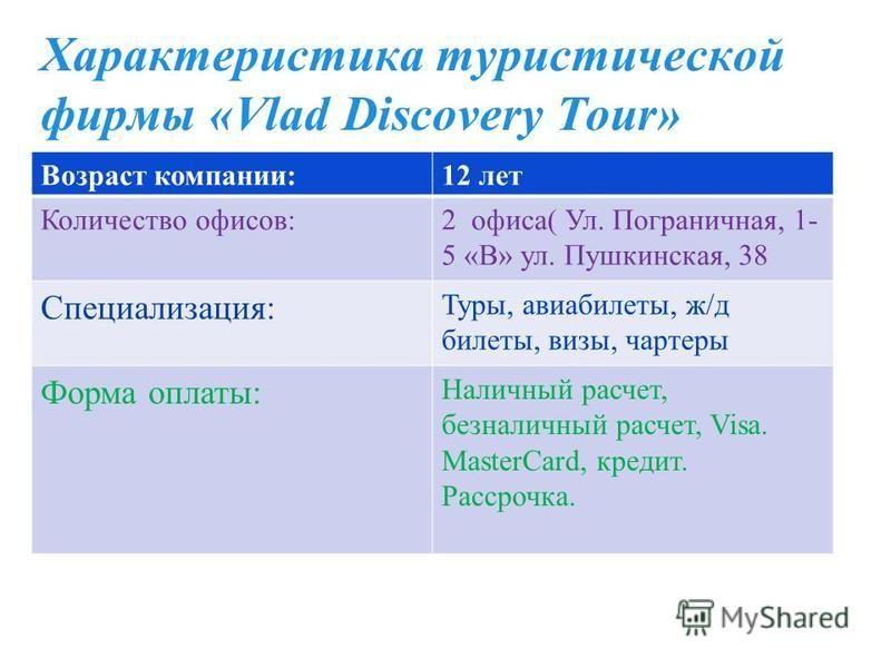 Характеристика туристической фирмы «Vlad Discovery Tour» Возраст компании:12 лет Количество офисов:2 офиса( Ул. Пограничная, 1- 5 «В» ул. Пушкинская, 38 Специализация: Туры, авиабилеты, ж/д билеты, визы, чартеры Форма оплаты: Наличный расчет, безнали