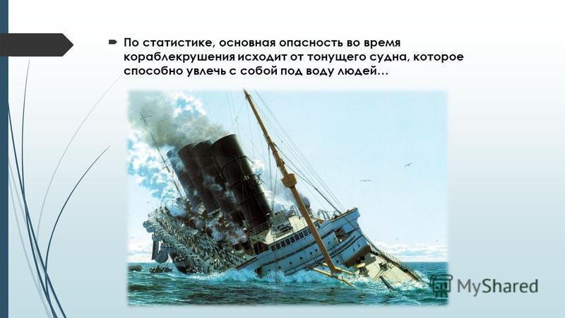 По статистике, основная опасность во время кораблекрушения исходит от тонущего судна, которое способно увлечь с собой под воду людей…