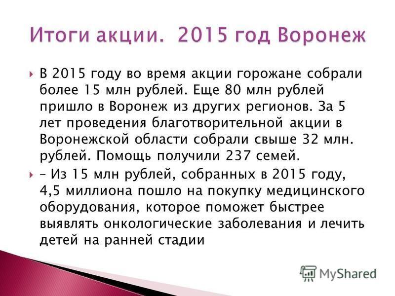 В 2015 году во время акции горожане собрали более 15 млн рублей. Еще 80 млн рублей пришло в Воронеж из других регионов. За 5 лет проведения благотворительной акции в Воронежской области собрали свыше 32 млн. рублей. Помощь получили 237 семей. – Из 15
