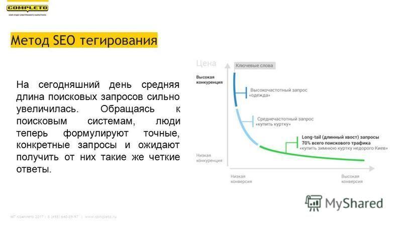МГ Комплето 2017 | 8 (495) 640-89-97 | www.completo.ru Метод SEO тегирования На сегодняшний день средняя длина поисковых запросов сильно увеличилась. Обращаясь к поисковым системам, люди теперь формулируют точные, конкретные запросы и ожидают получит