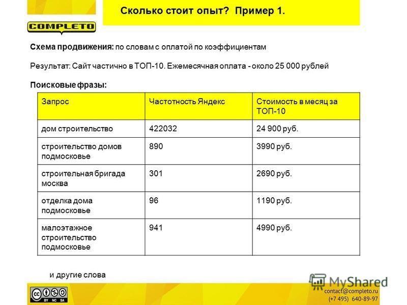 Сколько стоит опыт? Пример 1. Схема продвижения: по словам с оплатой по коэффициентам Результат: Сайт частично в ТОП-10. Ежемесячная оплата - около 25 000 рублей Поисковые фразы: и другие слова Запрос Частотность Яндекс Стоимость в месяц за ТОП-10 до