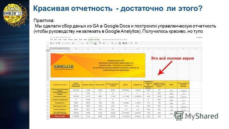 Красивая отчетность - достаточно ли этого? Практика: Мы сделали сбор данных из GA в Google Docs и построили управленческую отчетность (чтобы руководству не залезать в Google Analytics). Получилось красиво, но тупо