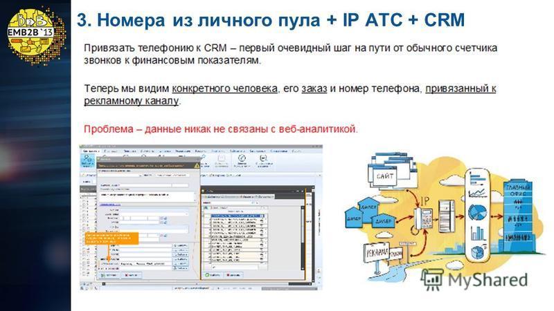 3. Номера из личного пула + IP АТС + CRM