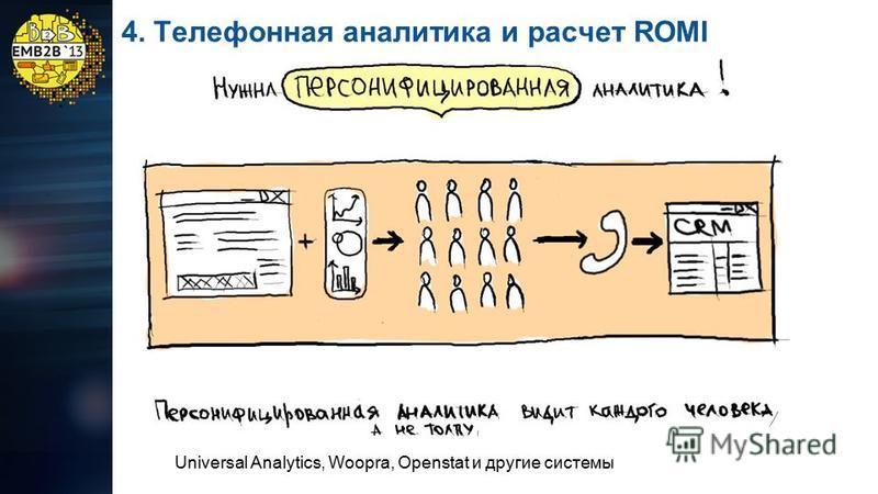 Universal Analytics, Woopra, Openstat и другие системы