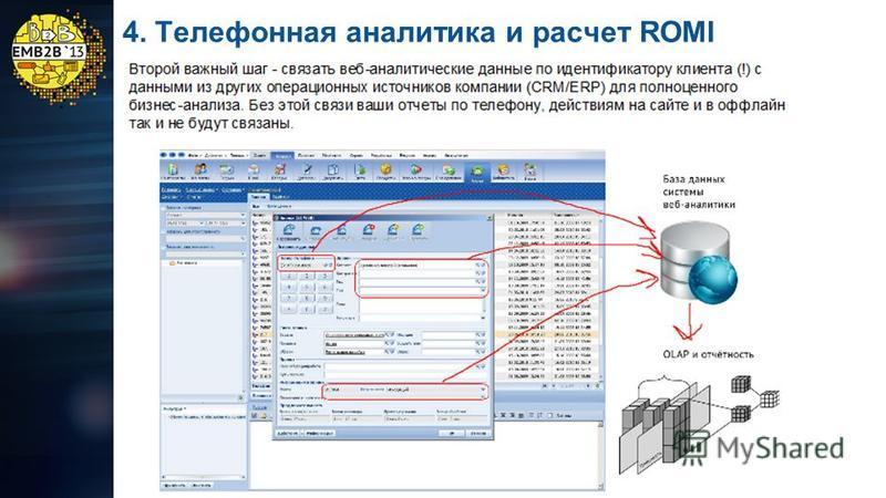 4. Телефонная аналитика и расчет ROMI