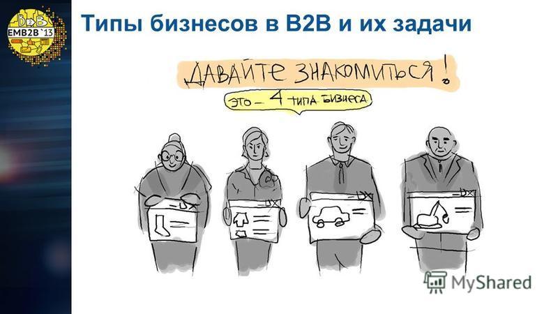 Типы бизнесов в B2B и их задачи