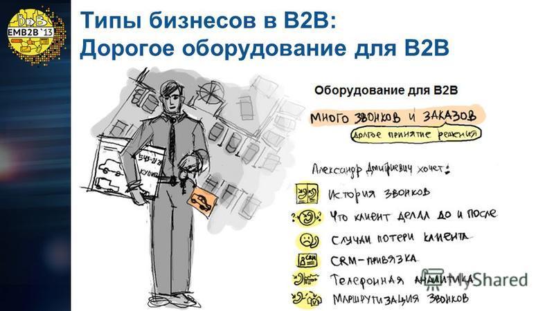 Типы бизнесов в B2B: Дорогое оборудование для B2B