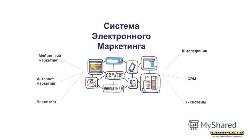 Система Электронного Маркетинга Мобильный маркетинг CRM Интернет маркетинг IT- системы IP-телефония Аналитика