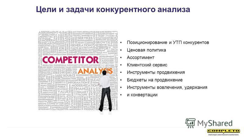 Позиционирование и УТП конкурентов Ценовая политика Ассортимент Клиентский сервис Инструменты продвижения Бюджеты на продвижение Инструменты вовлечения, удержания и конвертации Цели и задачи конкурентного анализа