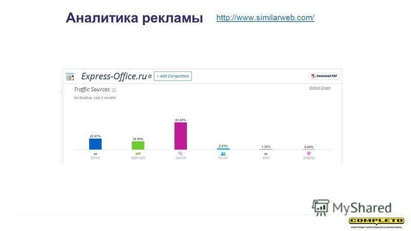 http://www.similarweb.com/ Аналитика рекламы