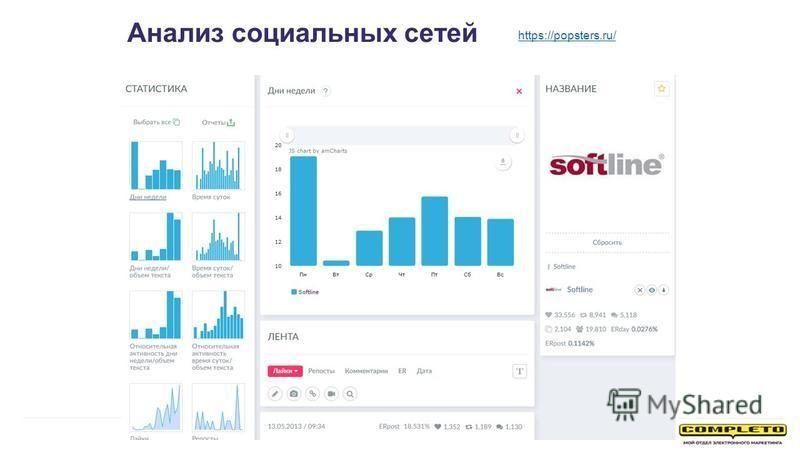 Анализ социальных сетей https://popsters.ru/