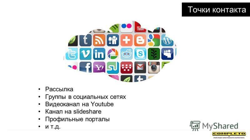 Точки контакта Рассылка Группы в социальных сетях Видеоканал на Youtube Канал на slideshare Профильные порталы и т.д.