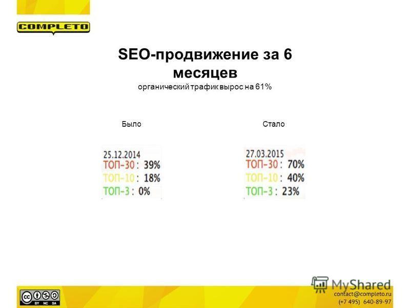 SEO-продвижение за 6 месяцев органический трафик вырос на 61% Было Стало