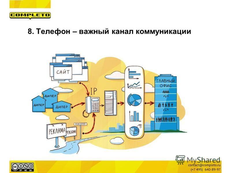 8. Телефон – важный канал коммуникации