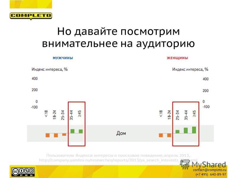 Но давайте посмотрим внимательнее на аудиторию Пользователи Яндекса: интересы и поисковое поведение, апрель 2013, http://company.yandex.ru/researches/reports/2013/ya_search_interests_2013.xml