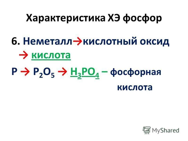 6. Неметаллкислотный оксид кислота P P 2 O 5 H 3 PO 4 – фосфорная кислота Характеристика ХЭ фосфор