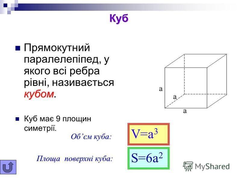 Куб Прямокутний паралелепіпед, у якого всі ребра рівні, називається кубом. Куб має 9 площин симетрії. a a a
