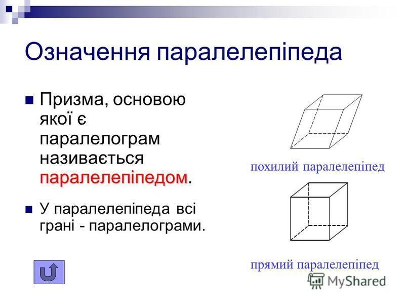 Багато предметів, які нас оточують мають схожу форму: системний блок, цеглина, сірникова коробка, пенал, ящик для посилок тощо. Вони дають уявлення про геометричну фігуру, яка називається паралелепіпедом.